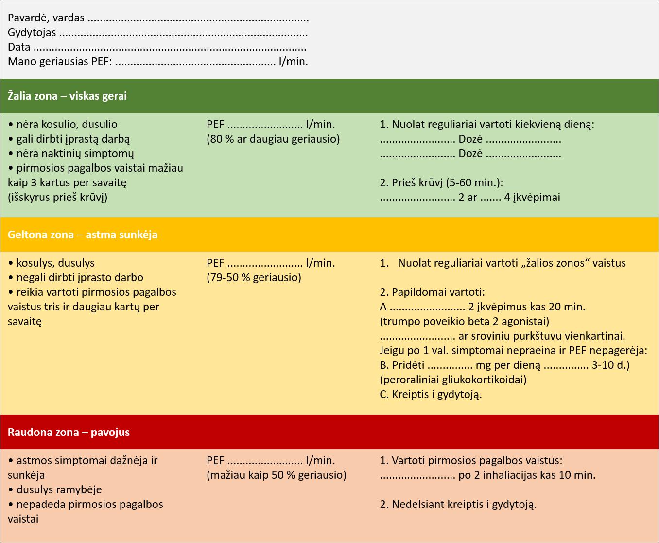 astmos-gydymo-planas